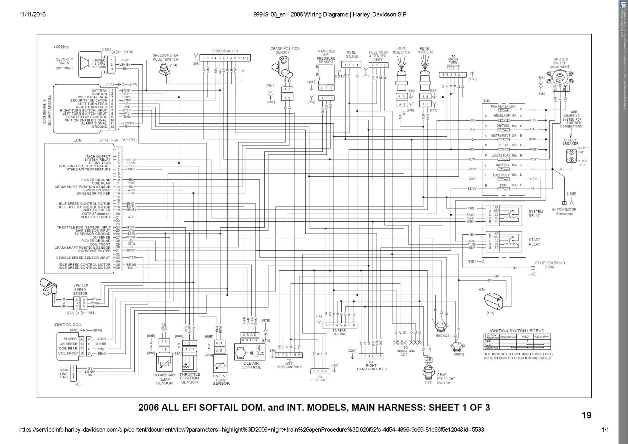 wiring diagram 02 harley davidson softail  diagram  auto