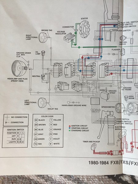 1981 fxs lowrider - wiring and starting help - harley davidson forums  hd forums