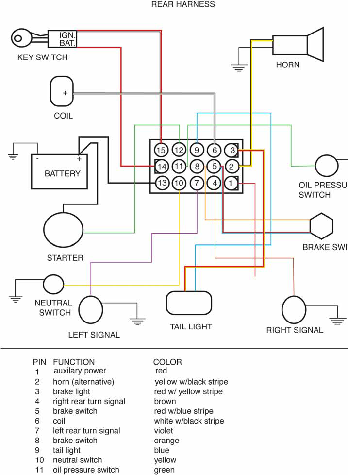 Harley Coil Wiring Diagram For Dummies. Harley Wiring ... on