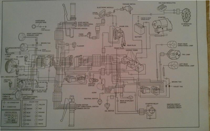 Zl600 1996 Motorcycle Wiring Diagram All About Wiring Diagrams