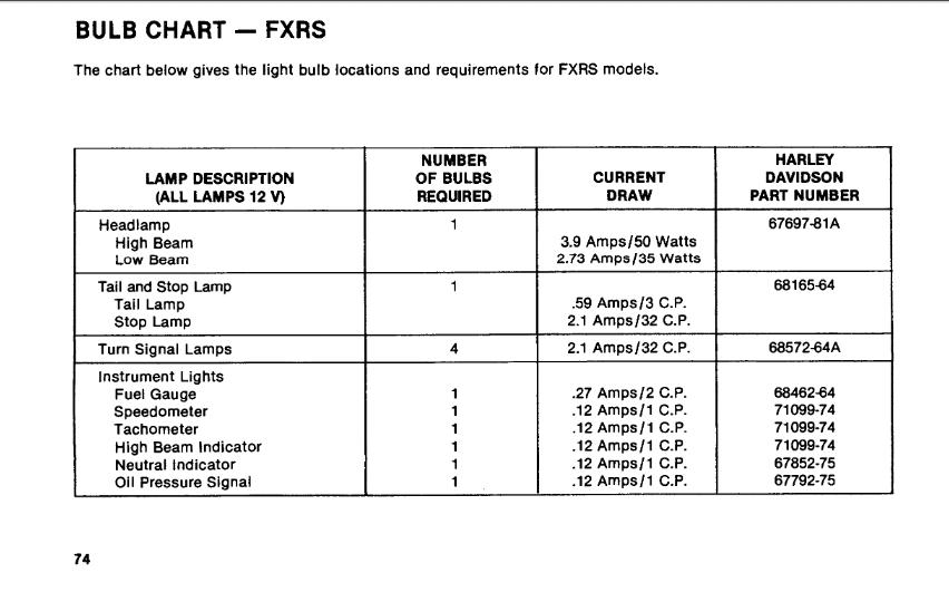 1985 Fxrs Front Turn Signals Harley Davidson Forums