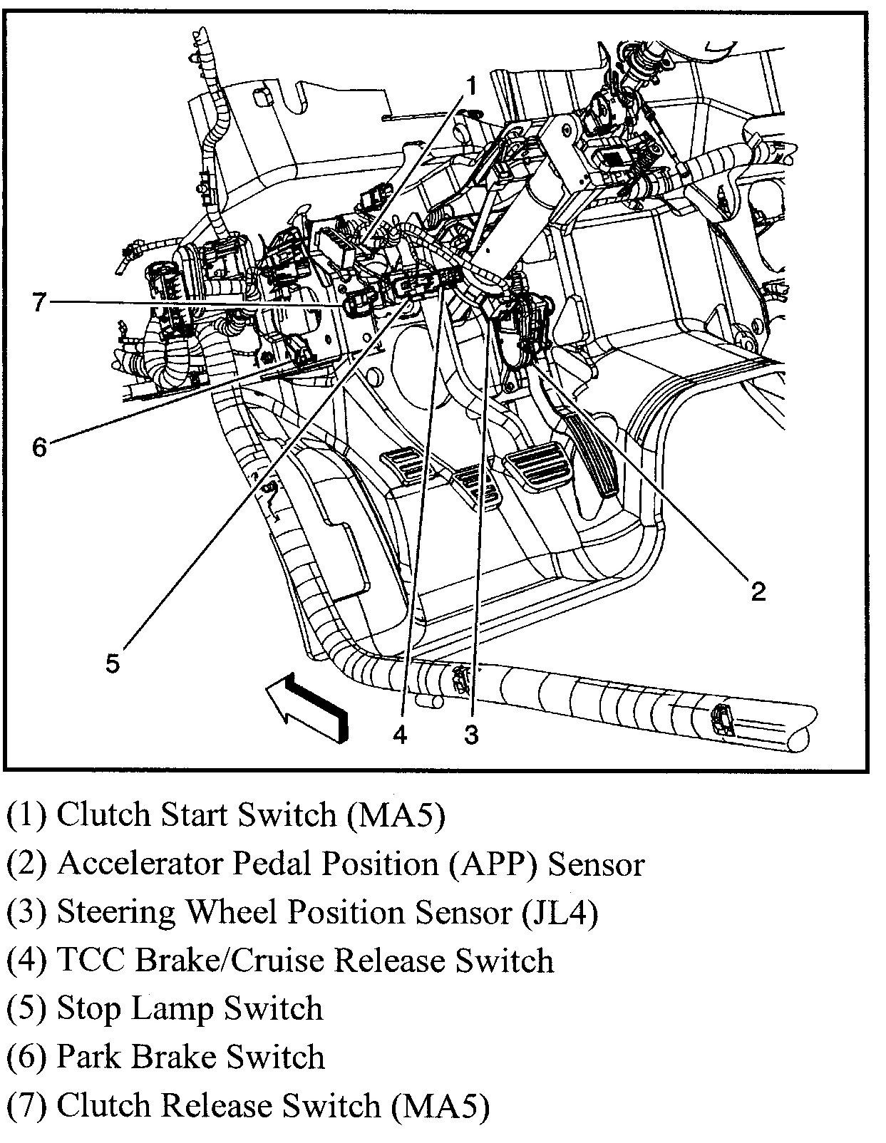 Where is throttle position sensor on the H3 located