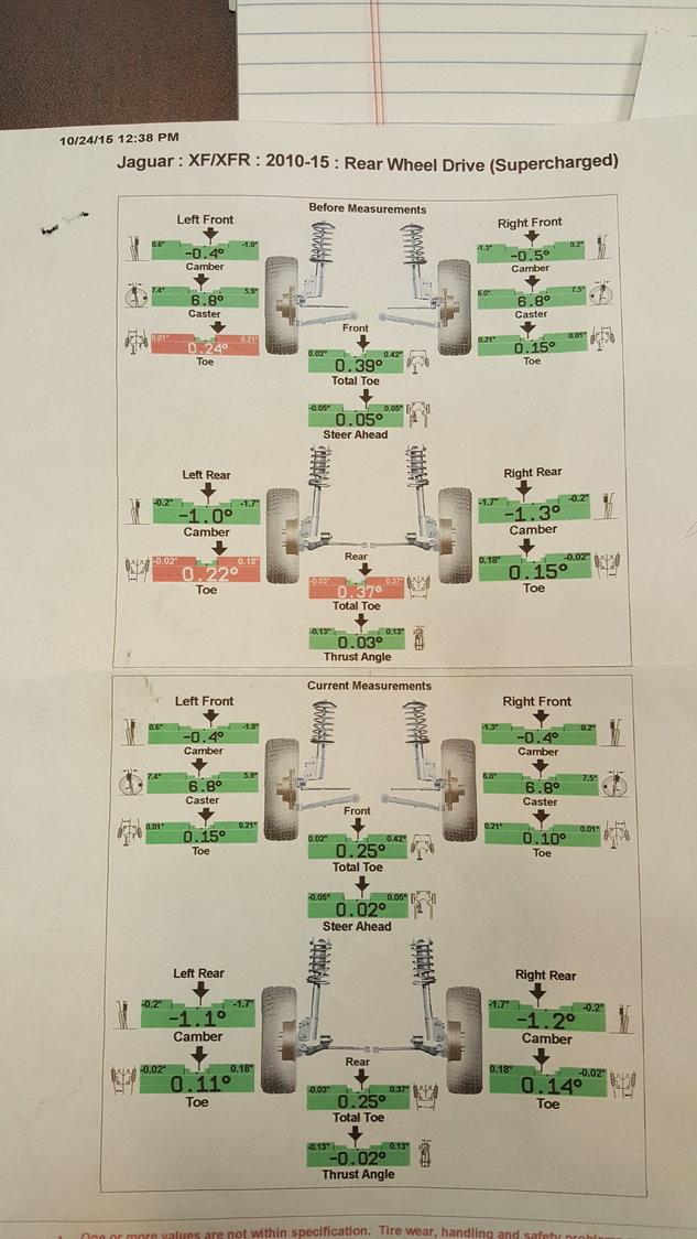 For Porsche 928 Set of 4 Eccentric for Suspension Camber//Caster Adjustment OEM