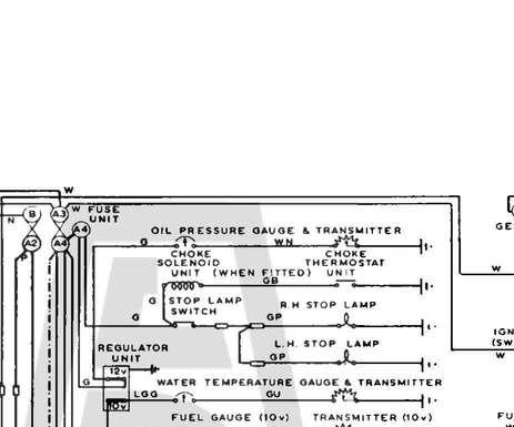 Jaguar Mk Ii Wiring Diagram Fusebox