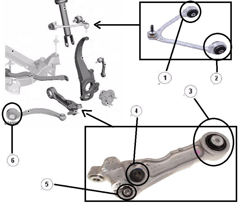 2015 Jaguar Xf Suspension: Jaguar XF Suspension Bushing; Part No.