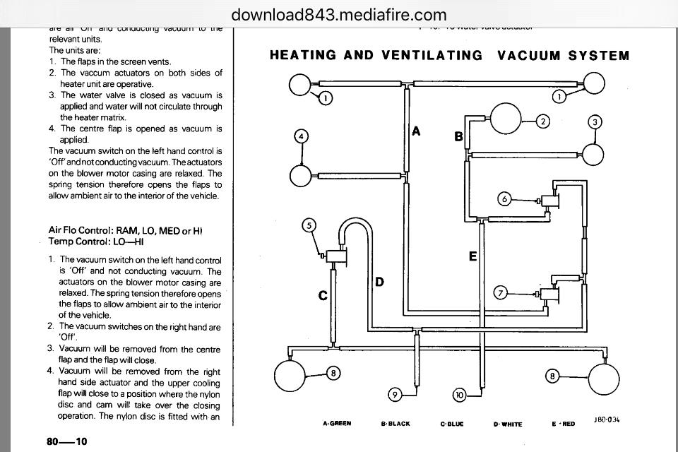 Xj6 Series 2 Heater Vent Vacuum Line Diagram