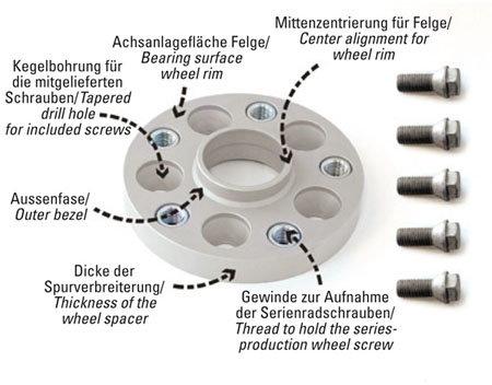 H/&R SPURVERBREITERUNG 60mm für BMW System DRA Fit 1
