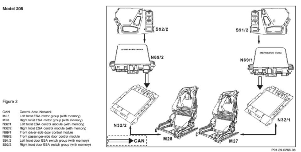 Mercedes Clk 230 Wiring Diagram