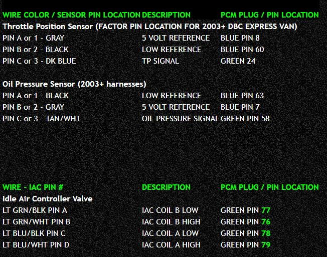8 Pin Dbw Throttle Body