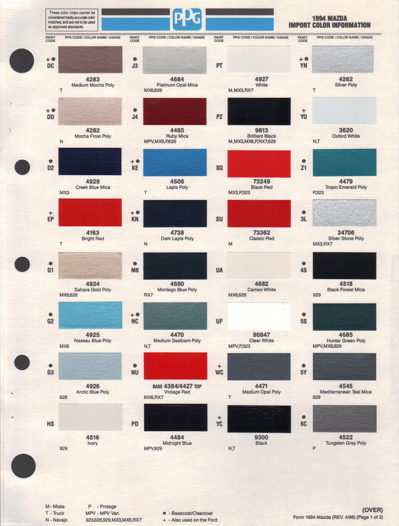 Note that the vintage red color code nu has a base and top coat ppg numbers 4384 and 4427 and here is rm basf color sheet