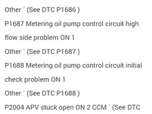 1688 code seems to point to open circuit on the omp position sensor