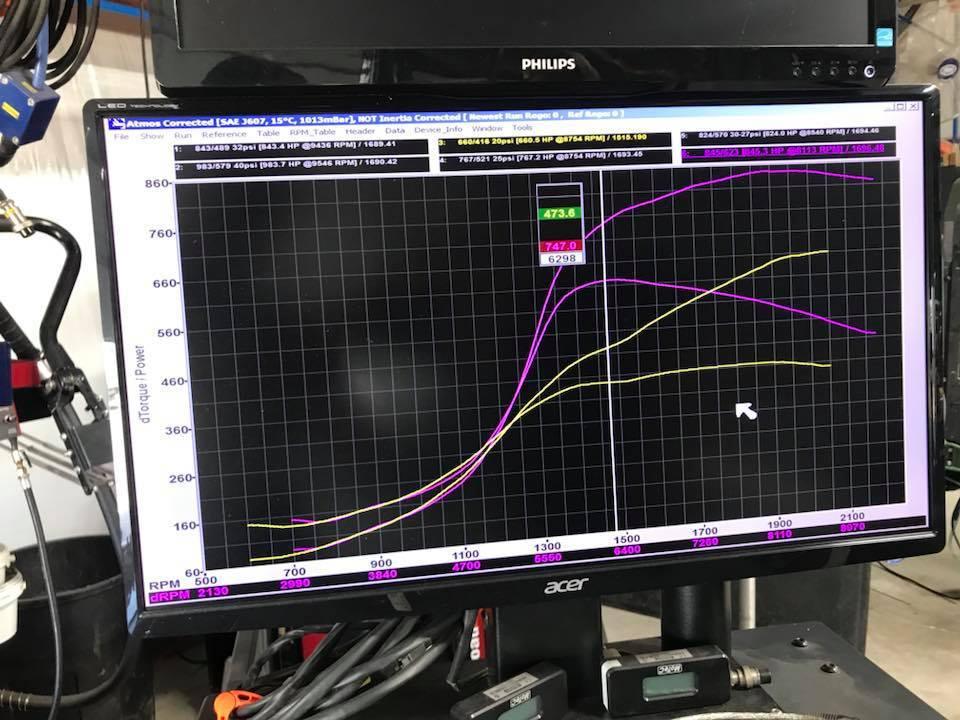 6266 vs 6466 - S2KI Honda S2000 Forums