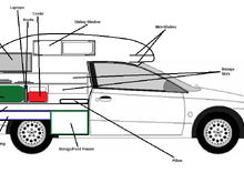And another concept I was brain storming. Should only add 94lbs (with window and trunk removed) as well an upgraded rear suspension. MPG will be eaten and asrodynamics will be the same as a rubix cube but I was quoted $1800 from a fabricating shop. Itll be entirely out of plastic.