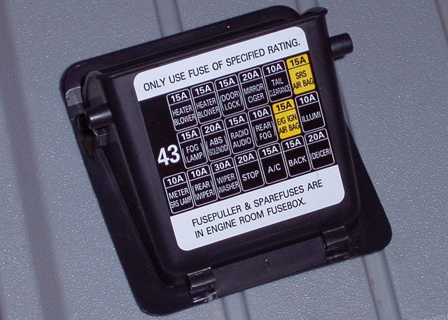 Subaru Impreza Fuse Box on subaru engine compartment diagram