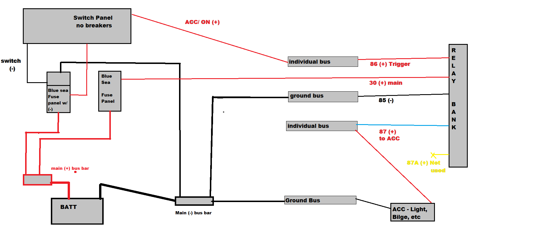 Wiring Diagram For Panel  Is It Correct