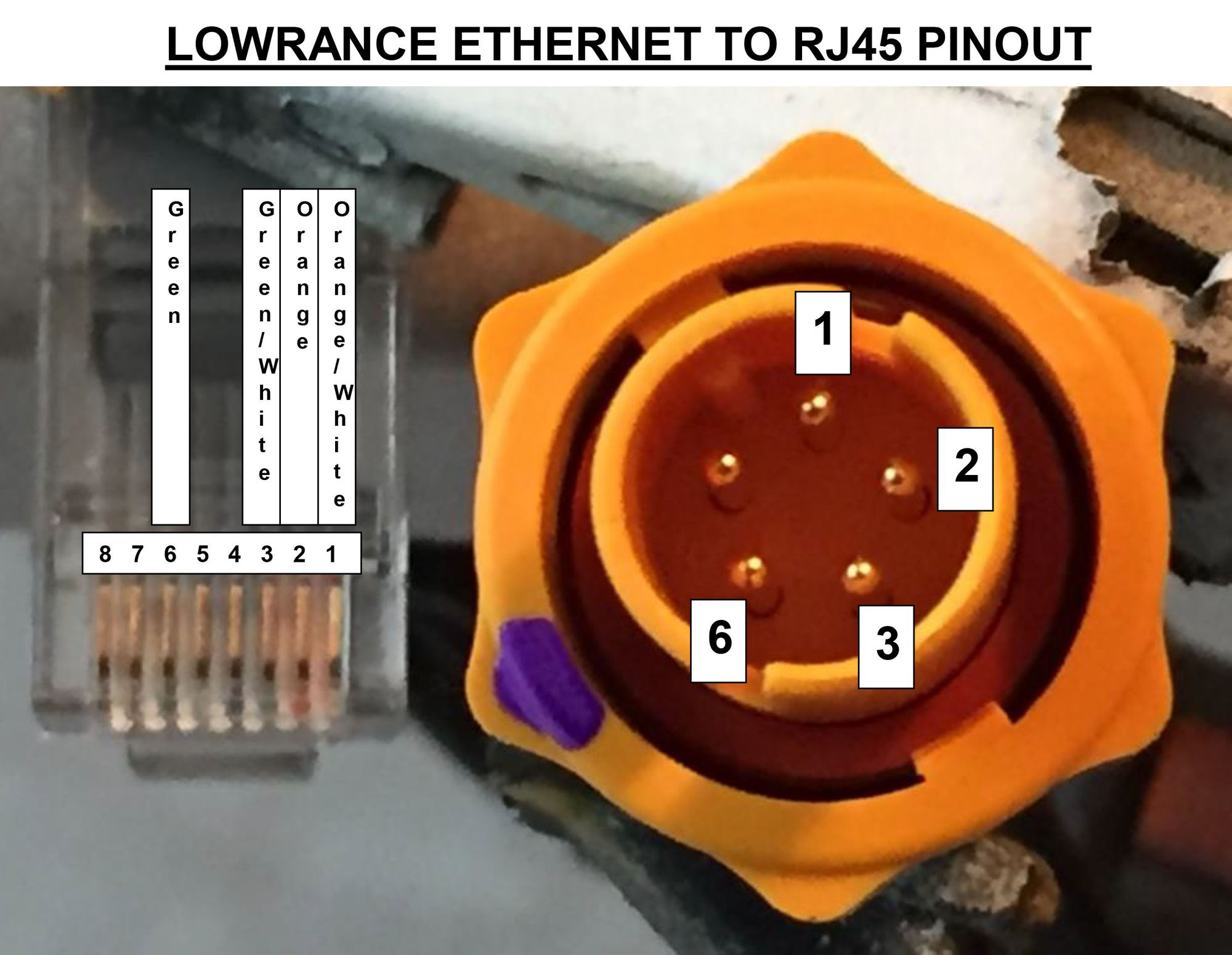 Making A Lowrance    Simrad Ethernet Cable