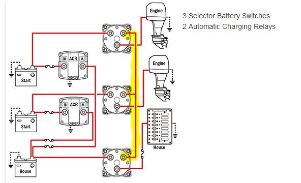 Twin Engine 3 Battery Wiring - The Hull Truth - Boating and Fishing Forum | Battery Selector Switch Wiring Diagram With Dual Motors |  | The Hull Truth