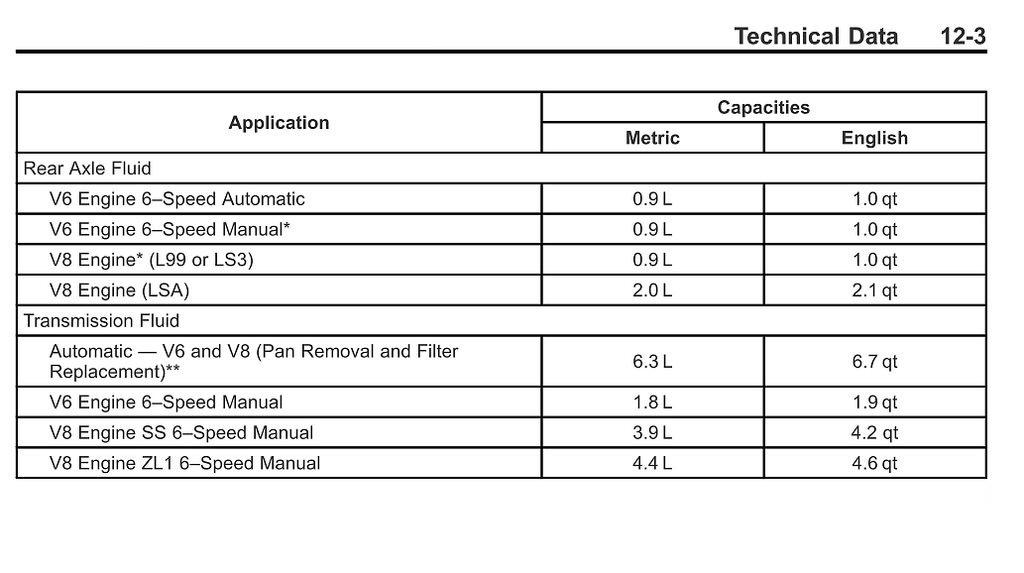 dexron mobil transmission fluid automatic owner manual case