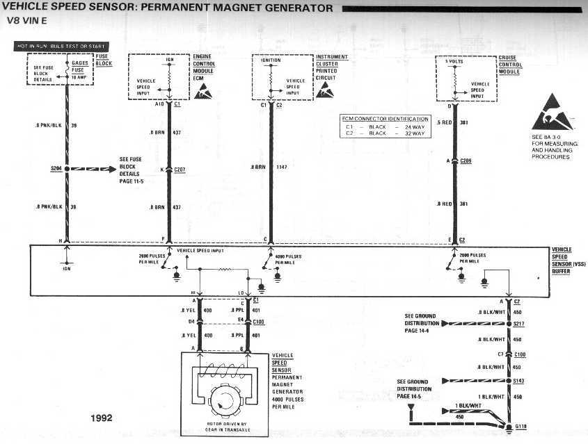 speedo 1987 camaro wire diagram '90 firebird t/a no speedo after replacing ecm - third ... 1987 suzuki wire diagram #7
